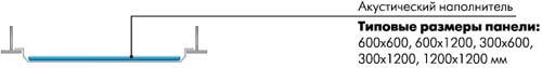 - Кассеты с кромкой TEGULAR на подвесную систему Т-15 и Т-24: