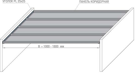 panels_kor_mont1